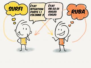 Au fait, parlez-vous RUBA ?